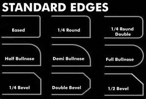 Below are some example of typical edge styles