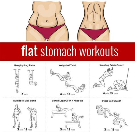 get a flat stomach with these exercises fast way to shape abs yeah we verzamel