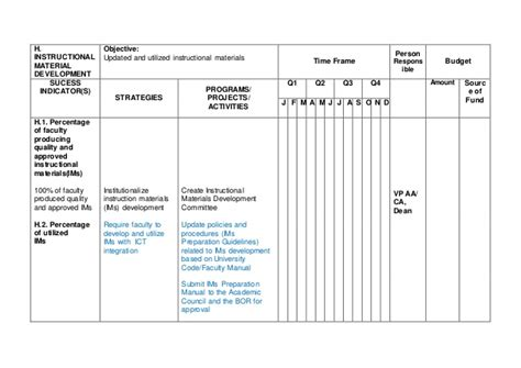 yearly business plan template annual operational plan template