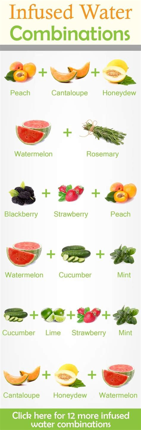 fruit infused water recipes 13 weight loss pins you should save femniqe