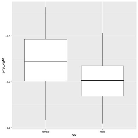 r for publication by page piccinini lesson 0 r for publication by page piccinini lesson 2 linear