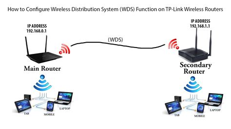 wifi wiring diagram wireless router wiring diagram deltagenerali me