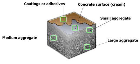 The Concrete Polishing Process, How to Polish Concrete