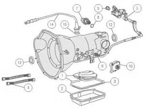 Mercedes Transmission Parts Mercedes Transmission Mercedes Parts And Accessories