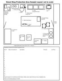 cake shop floor plan pics photos bakery business plans cake shop plan pic 19