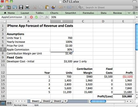 Sales Forecast Spreadsheet by Sales Forecast Spreadsheet Template Haisume
