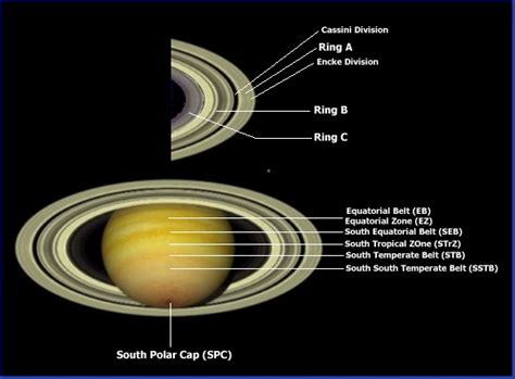 how many rings of saturn saturn planet rings pics about space