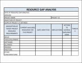 Pci Dss Risk Assessment Template by It Risk Assessment Template Excel