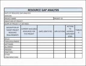 pci dss risk assessment template it risk assessment template excel