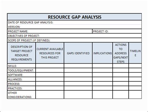 requirements gap analysis template gap analysis template excel for project management
