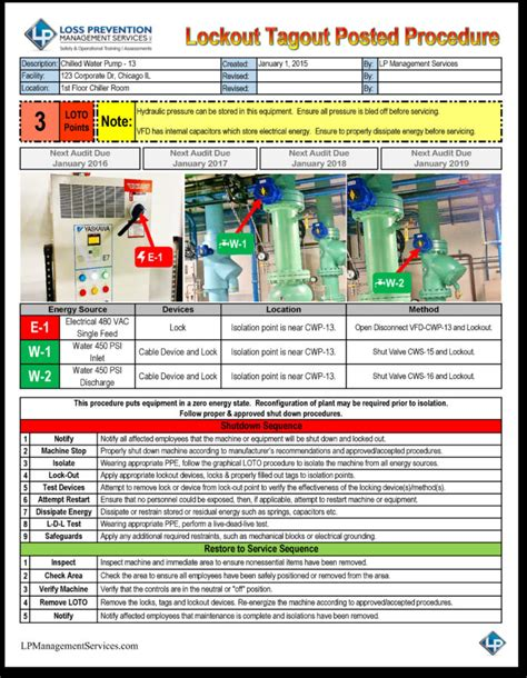 Lock Out Tag Out Procedures Template Lockout Tagout Checklist Template Templates Resume Exles Pvyeb6bame