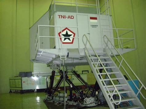 Bell 412ep Harga defense studies ptdi bisnis simulator pesawat