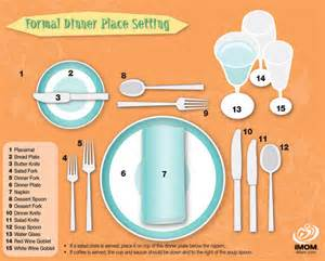 Table Place Setting by Formal Table Place Setting Chart Imom