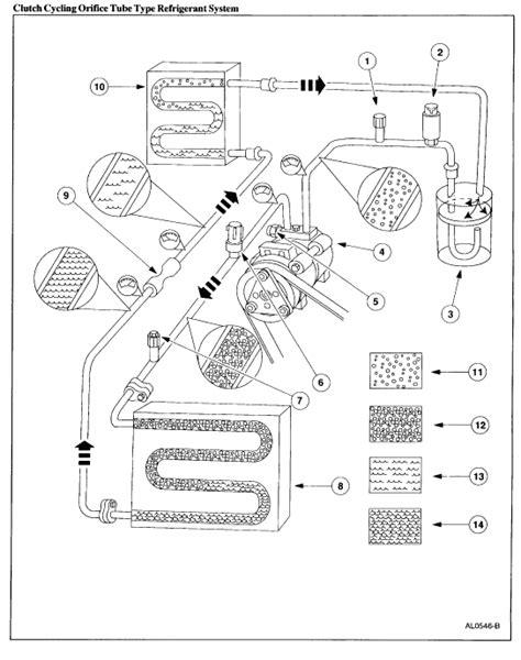 r22 fan cycling pressure alldatadiy com 2001 ford zx2 l4 2 0l dohc vin 3