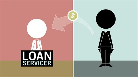 how to handle a change in student loan servicers for a
