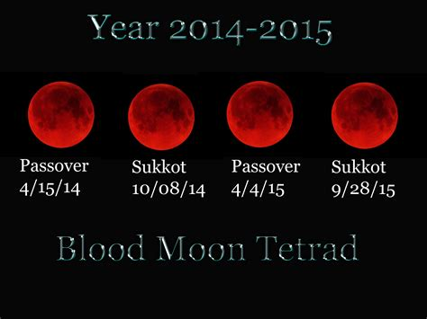 by john hagee four blood moons passover the blood moons you total life victory