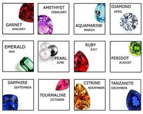 birthstones by month color and meaning meanings of birthstones new calendar template site