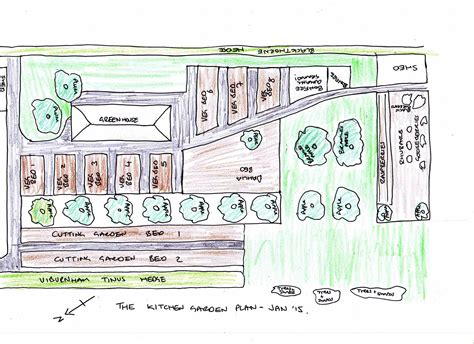 Kitchen Garden Planner Uk The Plan And Raised Beds Produce From The Garden