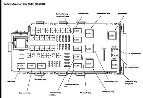 liftgate wiring diagram reading wiring diagram