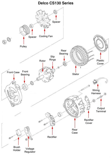 delco alternator wiring diagram 4 wire delco remy alternator wiring diagram delco remy