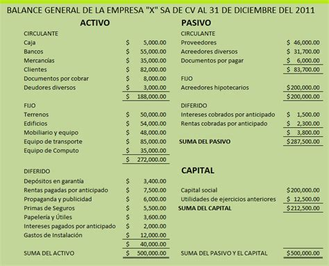 de balance general contabilidad est87 administraci 243 n contable 12 17 12