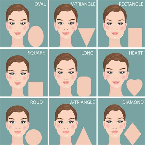 pictures of face shapes women which hairstyle is right for you take our quiz