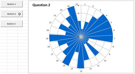 polarity map template how to display survey results in a polar area chart user