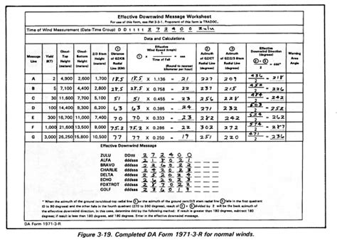Counting Subatomic Particles Worksheet by Fm 3 3 1 Chptr 3 Introduction To Nuclear Operations
