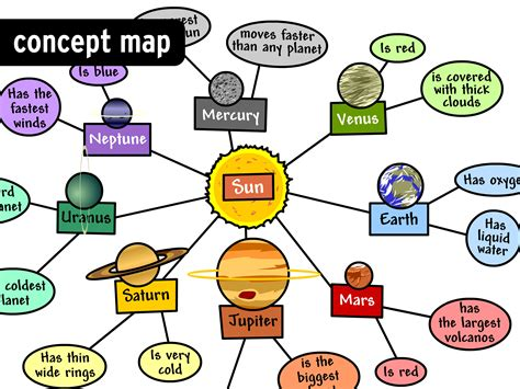 50 creative uses for the map a map tool brainpop educators