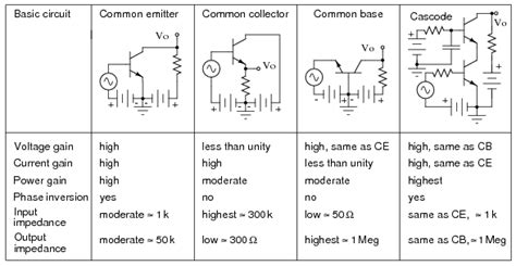 transistor operation modes bjt confusion with transistor modes electrical engineering stack exchange