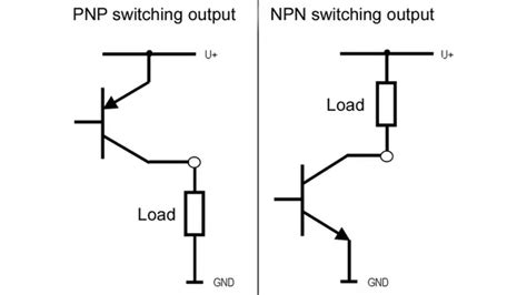 an npn transistor is correctly biased and turned on if the what is a transistor how does it work and how can it be used as an lifier or switch quora
