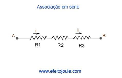 a resistencia do resistor equivalente da associação fique plugada