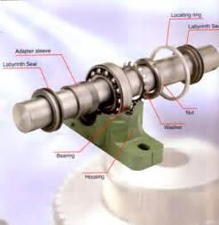 kubota bx25 diagram kubota free engine image for user manual