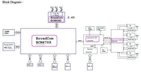 it layout diagram asus rt ac87u rt ac87r the best 802 11ac router edge up