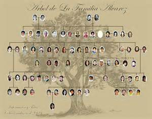 Scrapbook Family Tree Template s extended family tree digital scrapbooking at