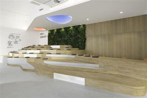 Design Center Uae | sheraa entrepreneurship center by pallavi dean interiors