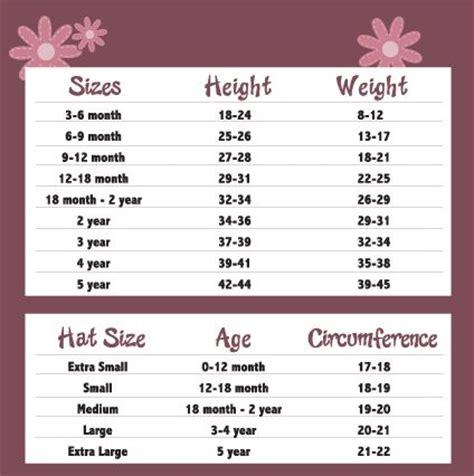 pillowcase dress size chart pillowcase dresses