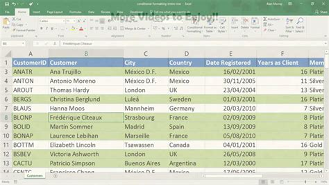 apply conditional formatting to an entire row excel