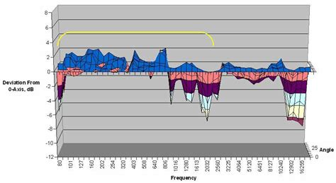 vertical and horizontal h007 jpg 250 horizontal chart3 jpg full screen image audioholics