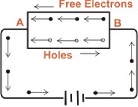 intrinsic diode physics topics instrinsic semiconductor