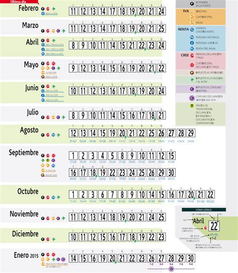 vencimientos renta personas juridicas 2016 colombia calendario tributario dian 2014 rankia