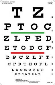 Color Blind Test Free Online Snellen Eye Chart For Visual Acuity And Color Vision Test