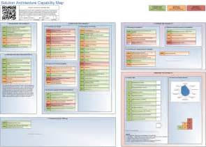 business capability map template solution architecture capability map deon pollard s weblog