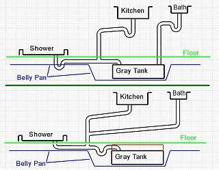 trailer plumbing diagram airstream trailer plumbing diagram click image for