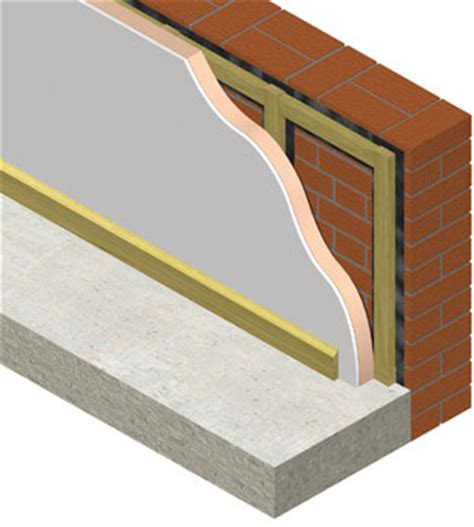 Should I Insulate Interior Walls by Image Gallery Interior Wall Insulation