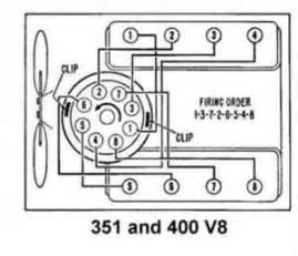Ford 360 Firing Order Ford F 150 Questions What Is The Firing Order On A 5 8
