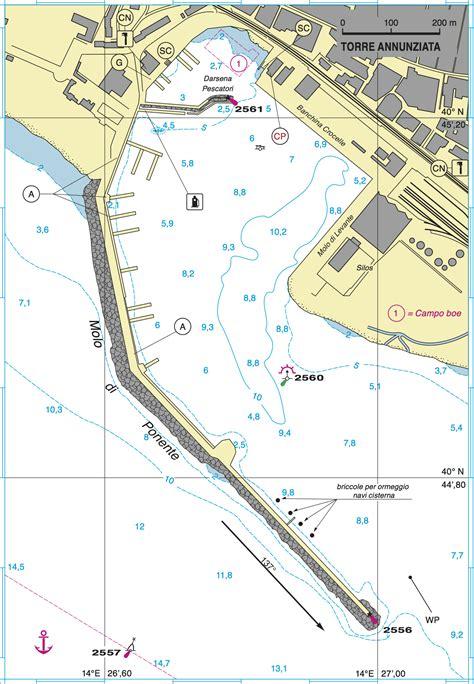 porto di torre annunziata torre annunziata descrizione porto informazioni e servizi
