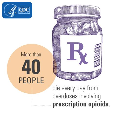 Cdc Opiod Detox Procedure cdc releases guideline for prescribing opioids for chronic