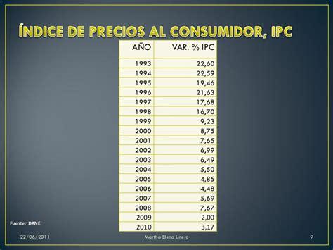 ipc 2015 enero a diciembre en colombia ipc de colombia 2015 indicadores de la econom 237 a colombiana