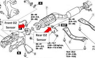 mazda rx8 sensor de ox 237 geno sensor de oxigeno